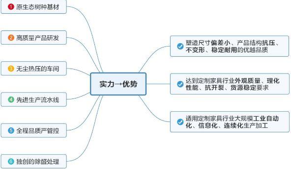 """大王椰获批""""浙江制造""""标准立项潜江"""